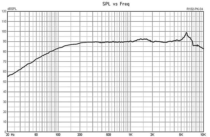 R152-PK-04 SPL MC.jpg