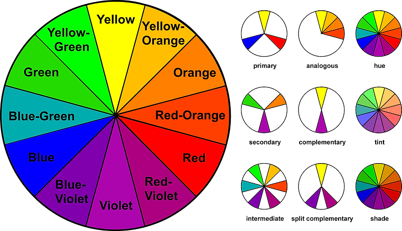 colorwheel3.png