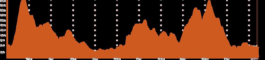 Gráfico_28_kms.png
