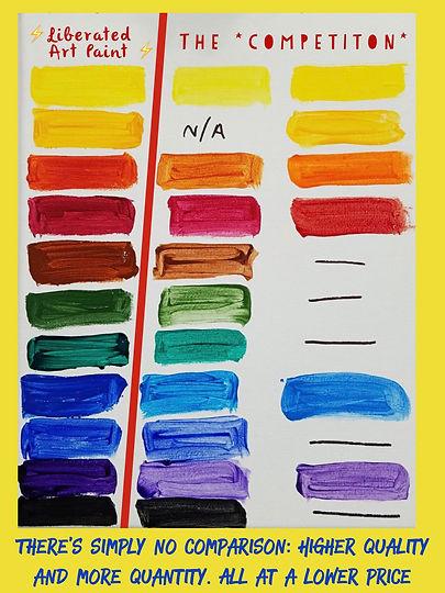 Paint Competitor Comparisn