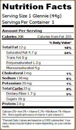 Nutrition Facts label for regular glennies.png