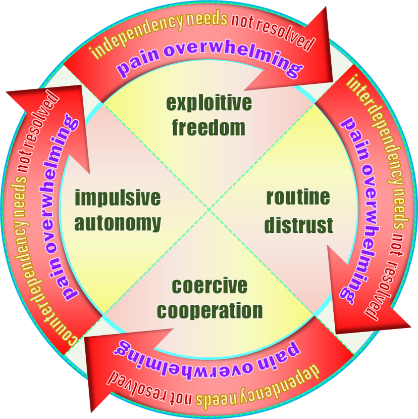 wellness_cycle-C_red_zone