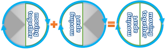 4-part cycle dynamic hemispheres.png