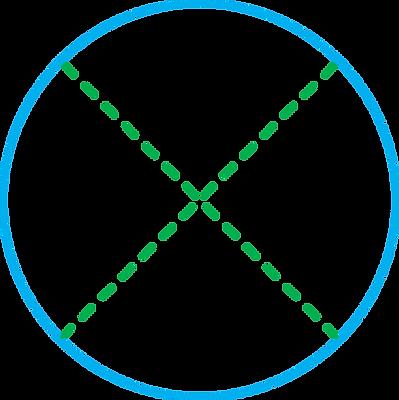 4-cycle wheel - no fill, green dotted li