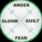 psychosocial_guardians_A.png