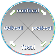 focal cycle.png
