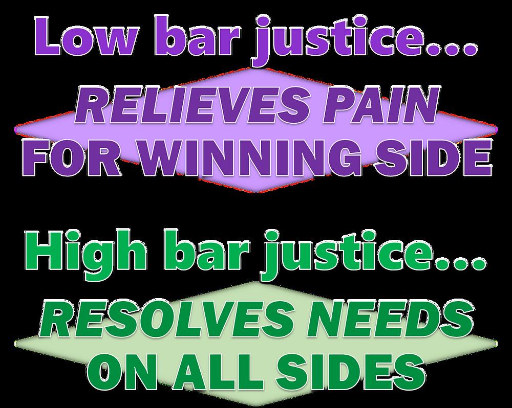 low-bar-or-high-bar-justice