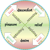 emotion-direction.png