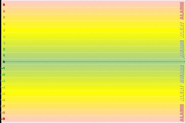Response to Pain focal range 4x6.png