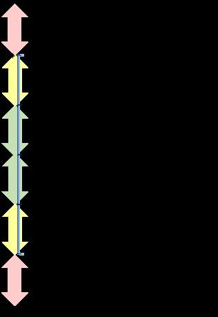 TON-HomeostaticNeedRange2.png