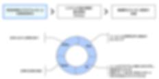 ボトムアップによる業務効率化のメリット.png