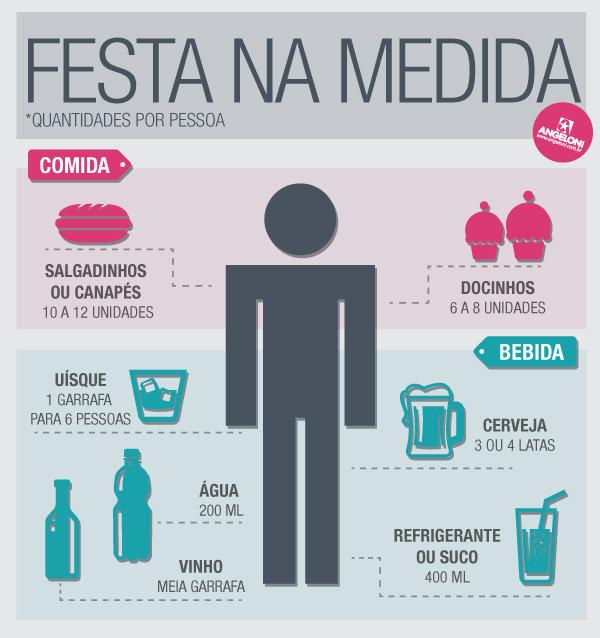 infografico_quantidade_comida_e_bebida_f