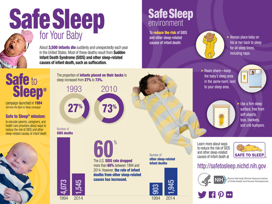 Safe Sleep for Two