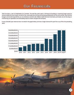 2019 Annual Report Pg 9.jpg