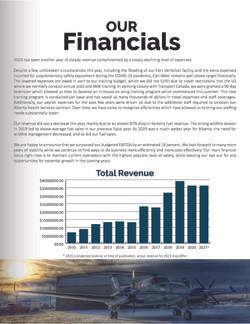 2020 Annual Report P9.jpg