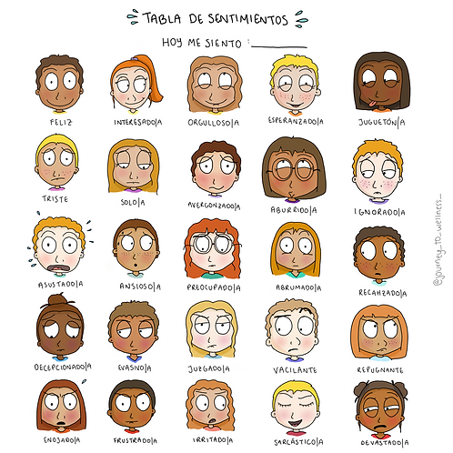 "Diversity in Parenting ""Today I'm Feeling"" Feelings Chart! [SPANISH]"