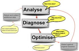 analysing data.png