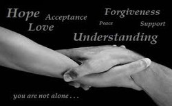 Forgiveness Love Understanding