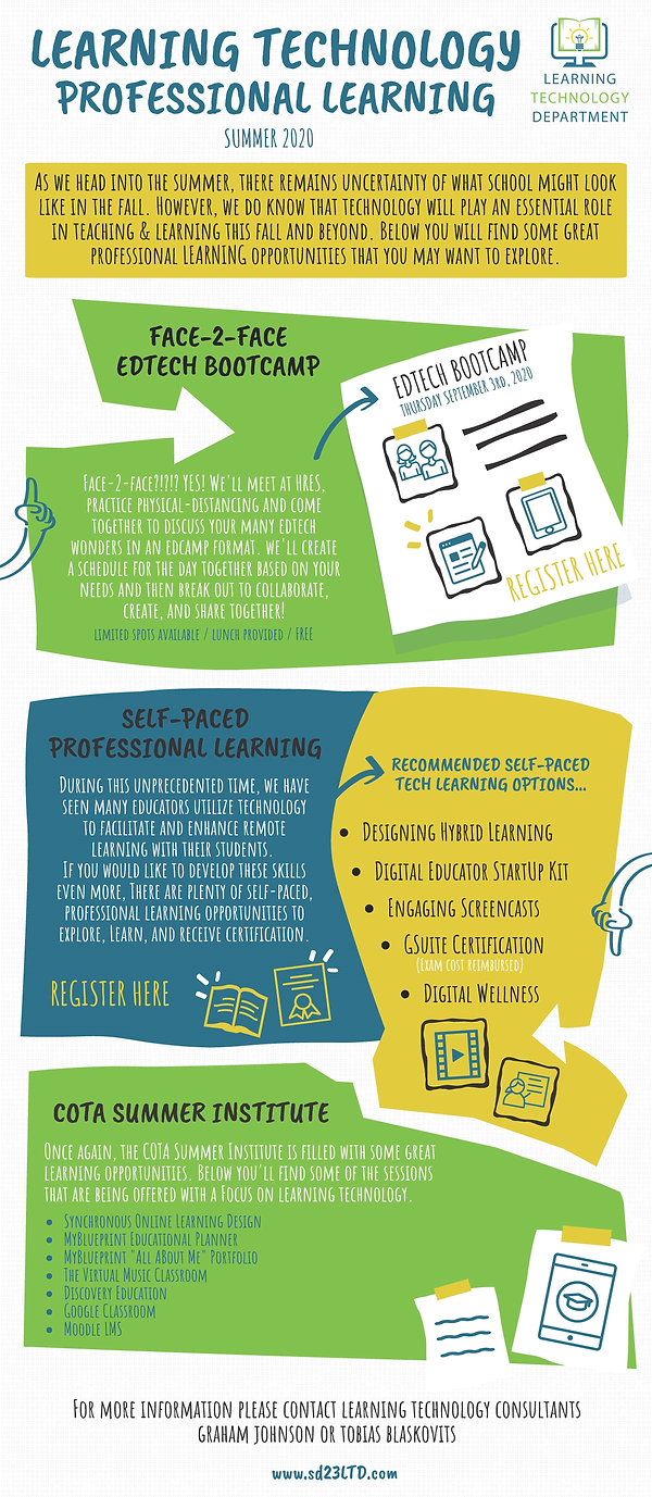 LTD Professional Learning Opportunities.