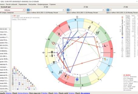 Астропроцессор Зевс для традиционного астролога