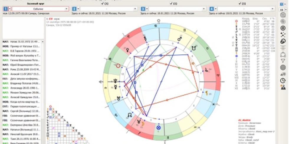 Астрологическая программа Зевс для традиционного астролога