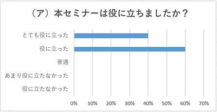 セミナーアンケートグラフ.jpg