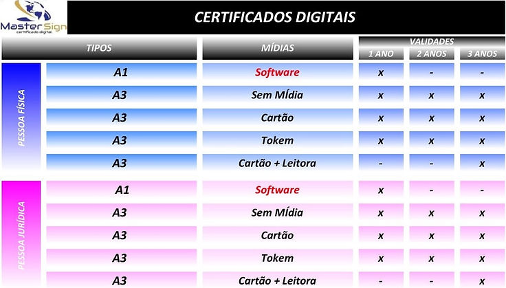 MS - TIPOS DE CERTIFICADOS - SITE.jpg II