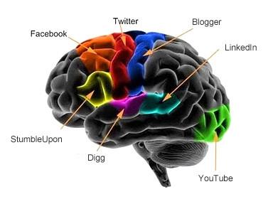 Social Media = Social Engineering