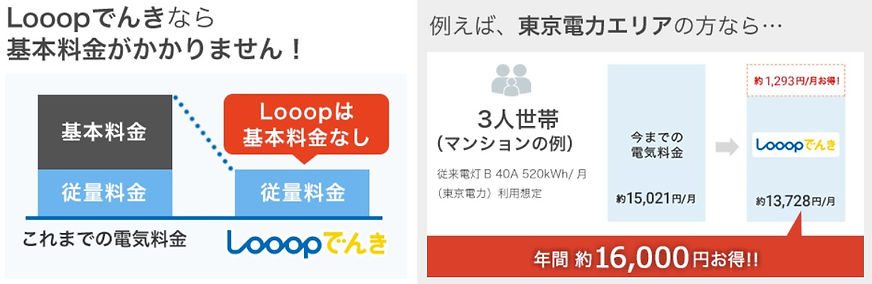 LOOOP電気画像2.jpg