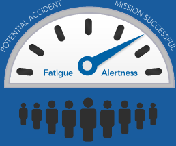 Baldwin Aviation Introduces Pulsar Fatigue Metrics Into Risk Assessments