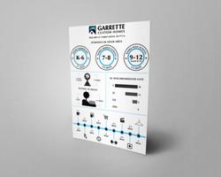 Garrette Custom Homes Infographic