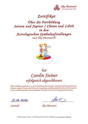 Fortbildung Saturn-Jupiter-Chiron-Lilith