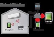 wireless_lan.png