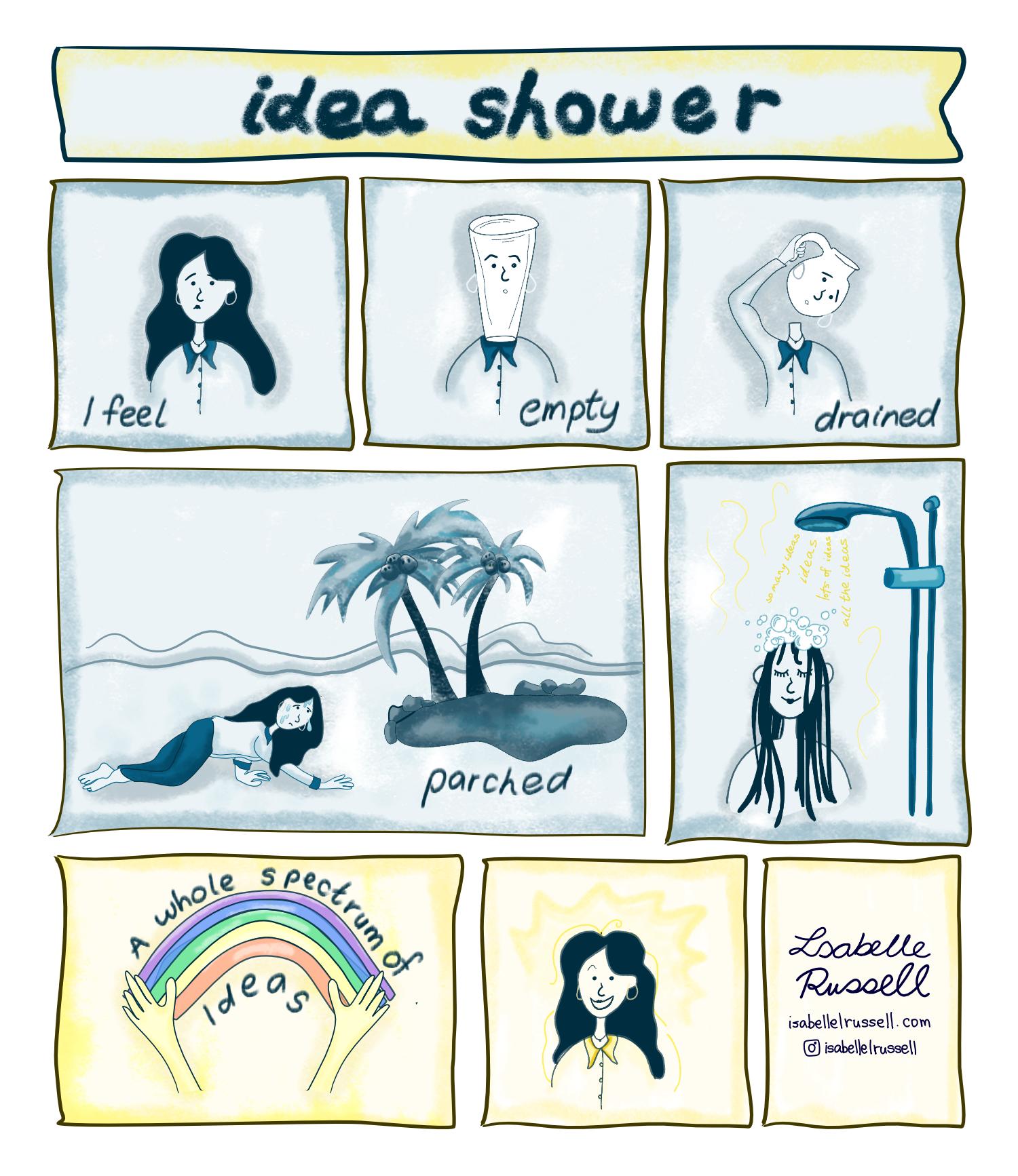 Shower creativity comic