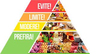 efeito rebote dieta low carb