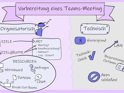 So bereitest du ein Teams-Meeting perfekt vor! 😎