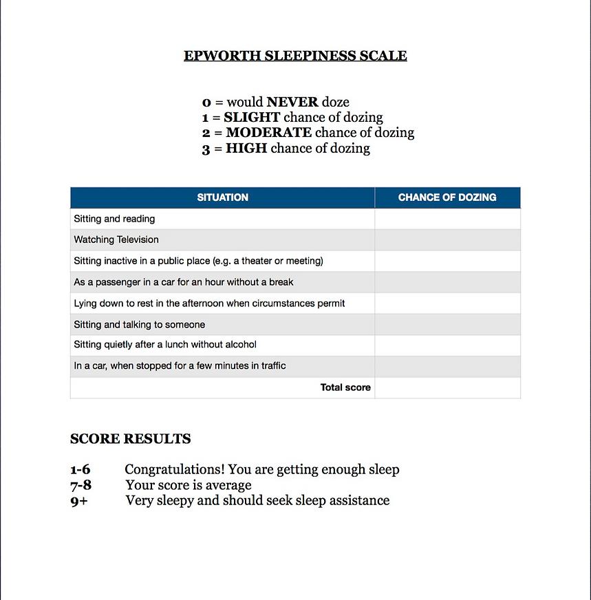 Epworth Sleepiness Scale.png