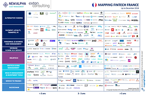 Mapping Fintech France 2019