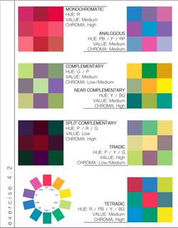 Color Scheme Development
