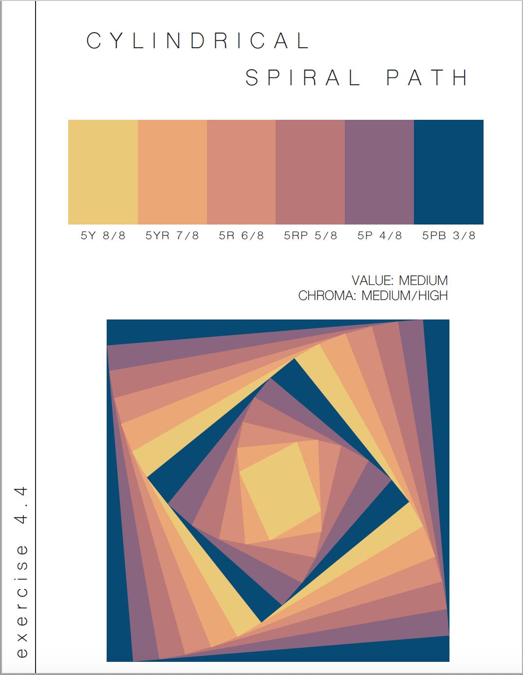 Cylindrical Spiral Path
