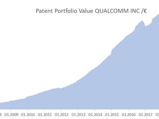 Qualcomm-Geschäftsmodell mit ersten Kratzern?