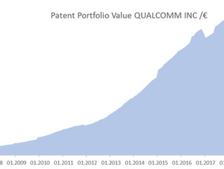 Qualcomm-business model with first scratches?