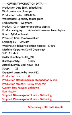 Example Production order ERP .png