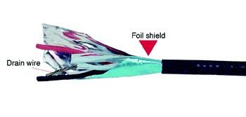 Foil Shield