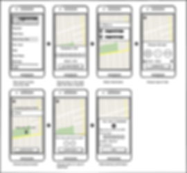 User flow for booking a recurring ride