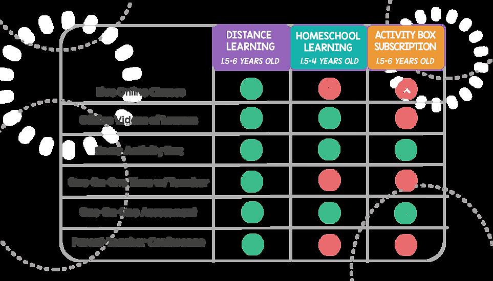 EMECC@Homes Infographic.png