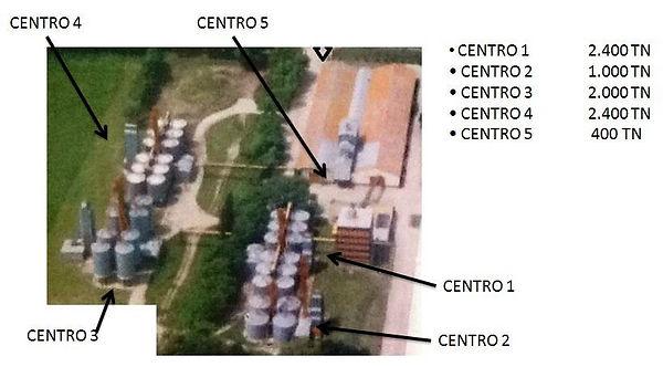 CENTROS.JPG