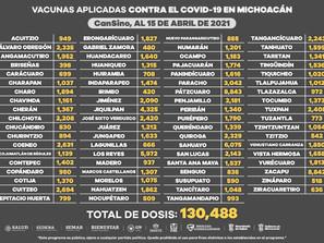 Aplicadas, 454 mil 98 dosis de vacuna anti COVID-19 a adultos mayores de 60 años