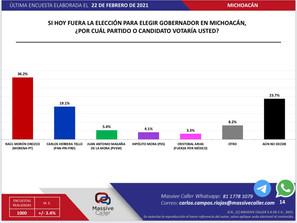 Se despega Raúl Morón del candidato de Silvano