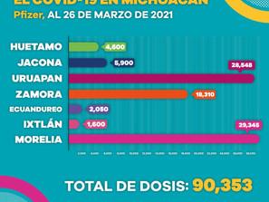 Reinicia hoy vacunación contra COVID-19 en Morelia